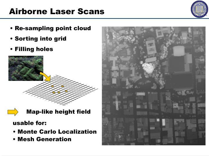 Airborne Laser Scans