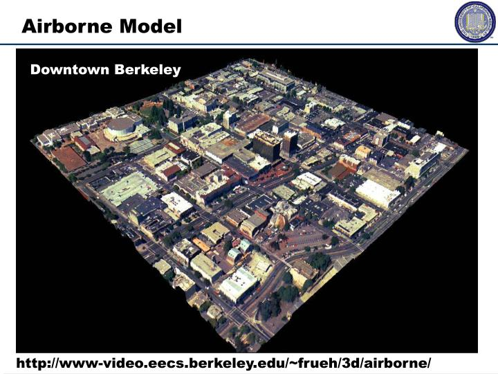 Airborne Model