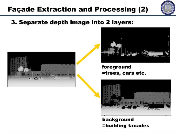 Façade Extraction and Processing (2)
