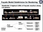 fa ade model subdivision for rendering