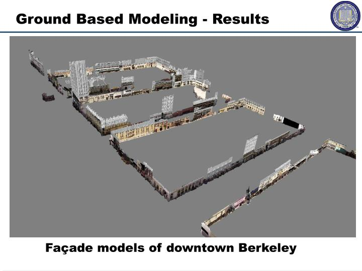 Ground Based Modeling - Results
