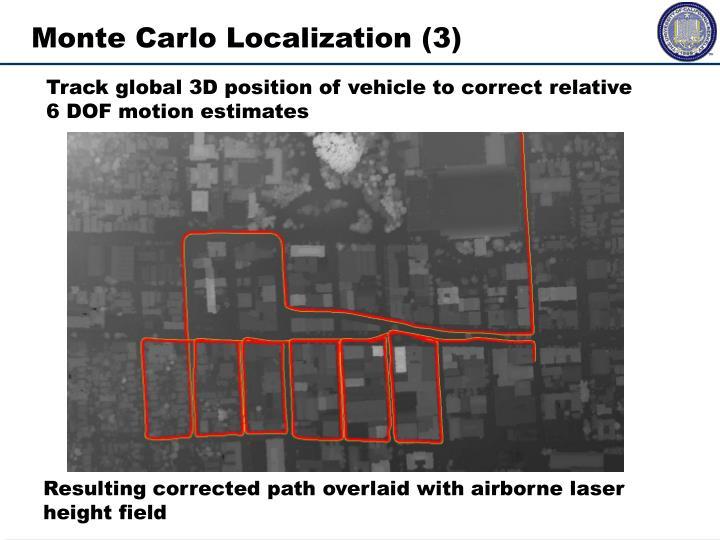 Monte Carlo Localization (3)