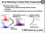 scan matching initial path computation