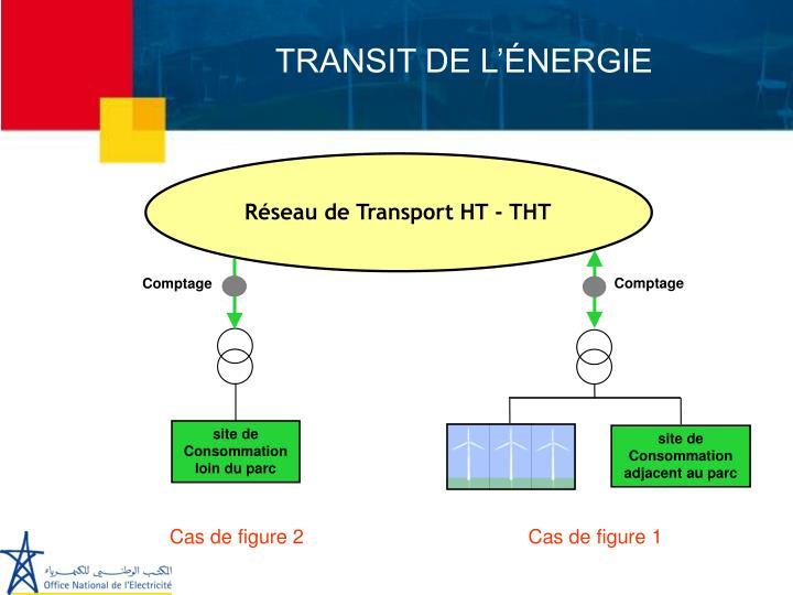 Réseau de Transport HT - THT