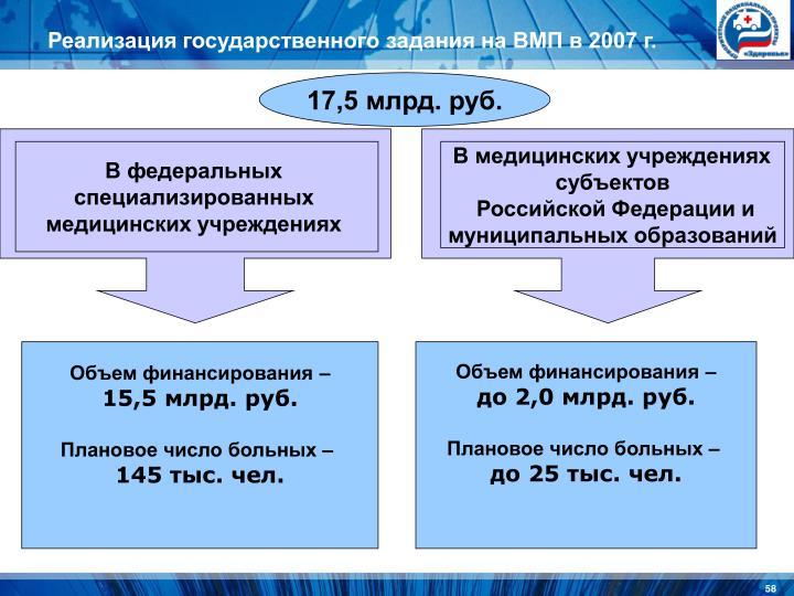 Реализация государственного задания на ВМП в 2007 г.