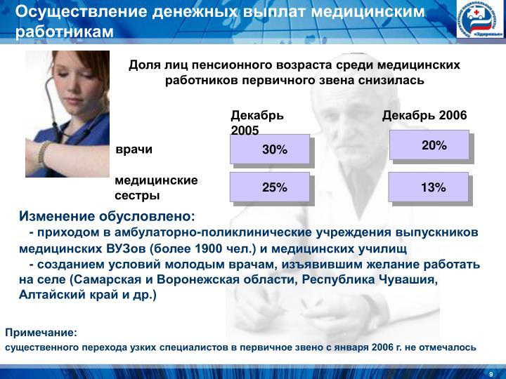 Осуществление денежных выплат медицинским работникам