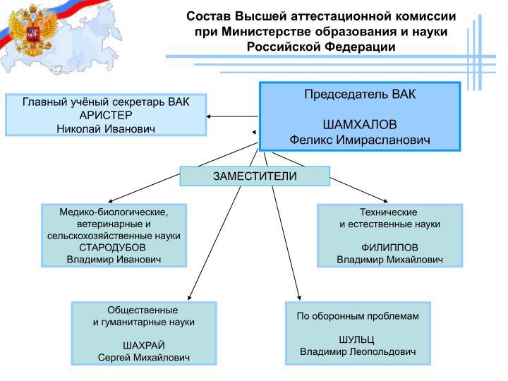 Состав Высшей аттестационной комиссии