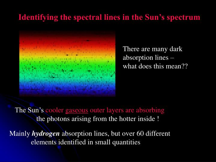 Identifying the spectral lines in the Sun's spectrum