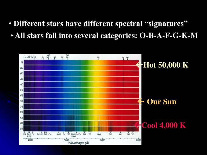 """Different stars have different spectral """"signatures"""""""