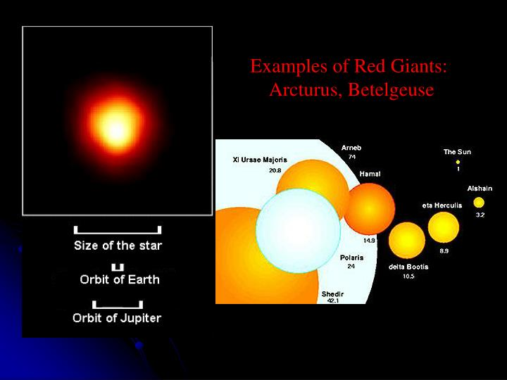 Examples of Red Giants: