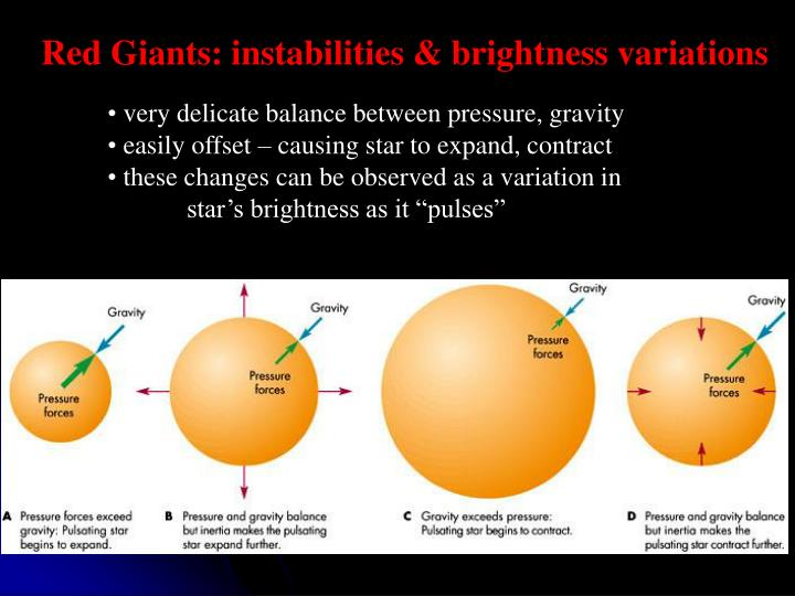 Red Giants: instabilities & brightness variations