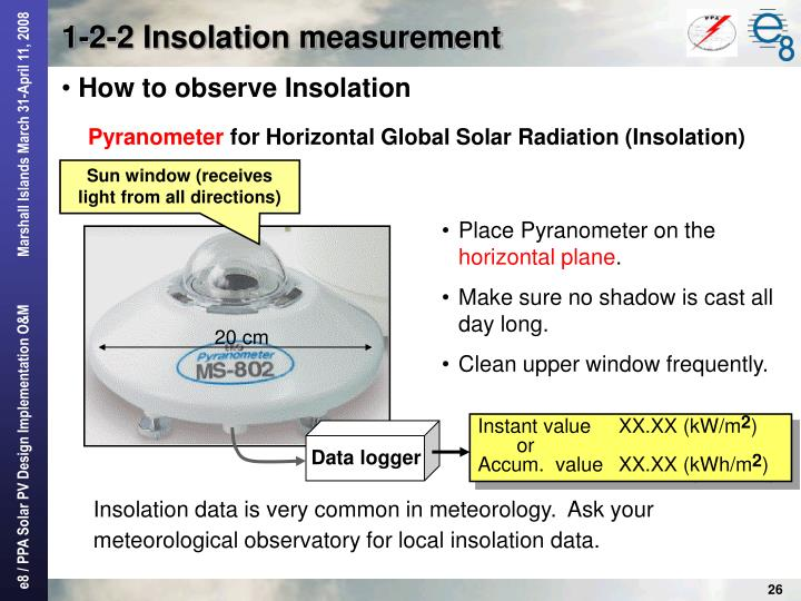 1-2-2 Insolation measurement