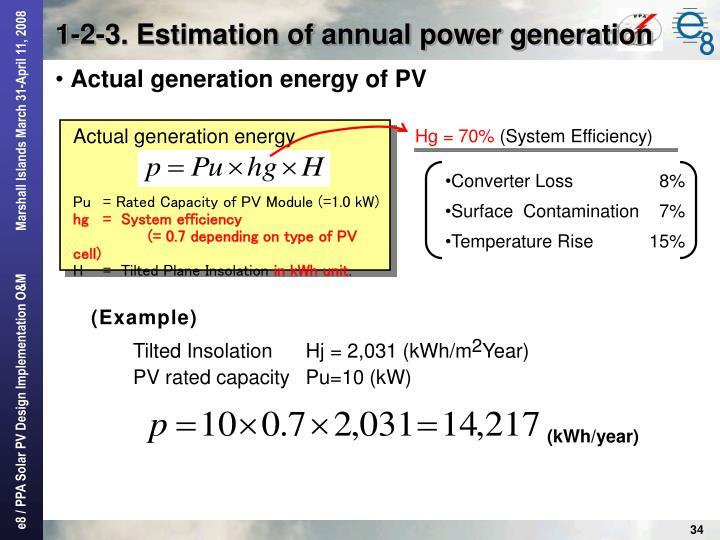 Actual generation energy