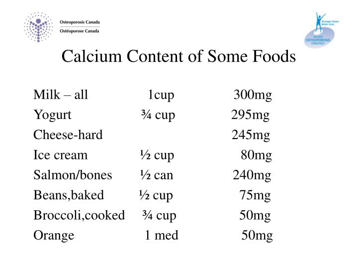 Calcium Content of Some Foods