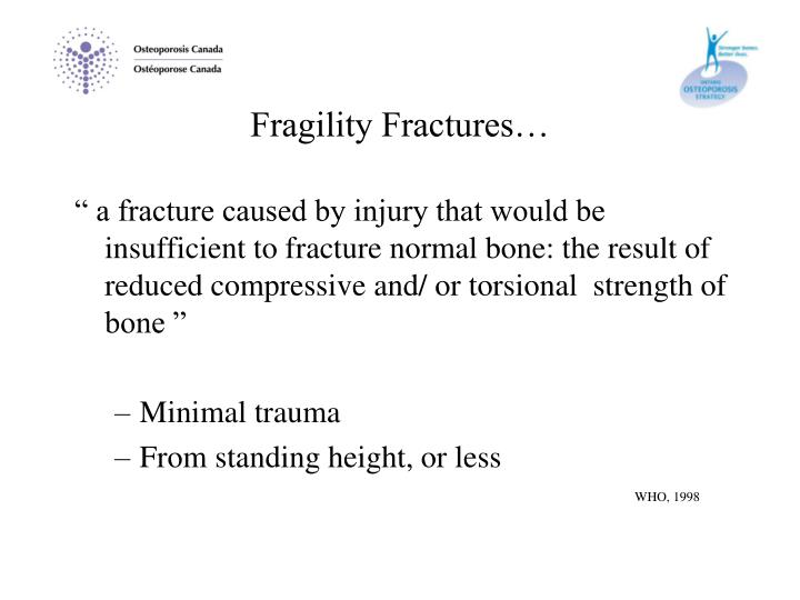 Fragility Fractures…