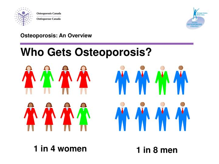 Osteoporosis: An Overview