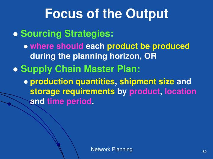 Focus of the Output