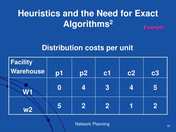 Heuristics and the Need for Exact Algorithms
