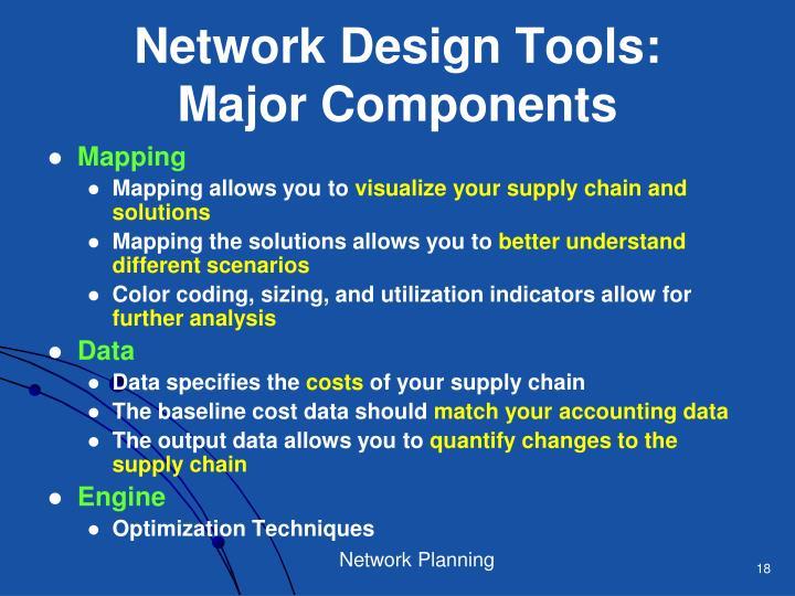 Network Design Tools: