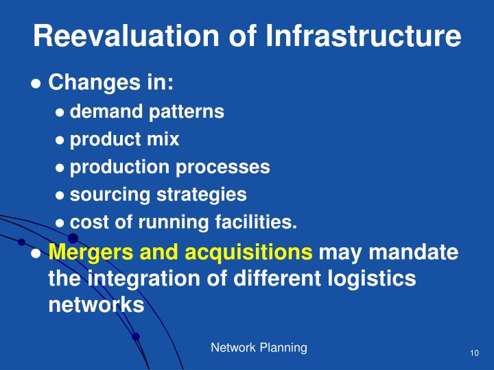 Reevaluation of Infrastructure