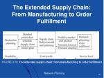 the extended supply chain from manufacturing to order fulfillment