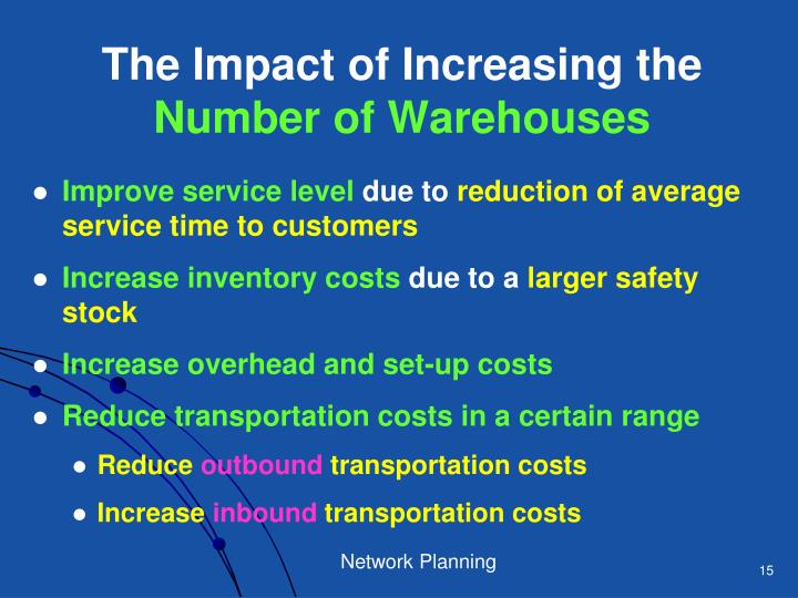 The Impact of Increasing the