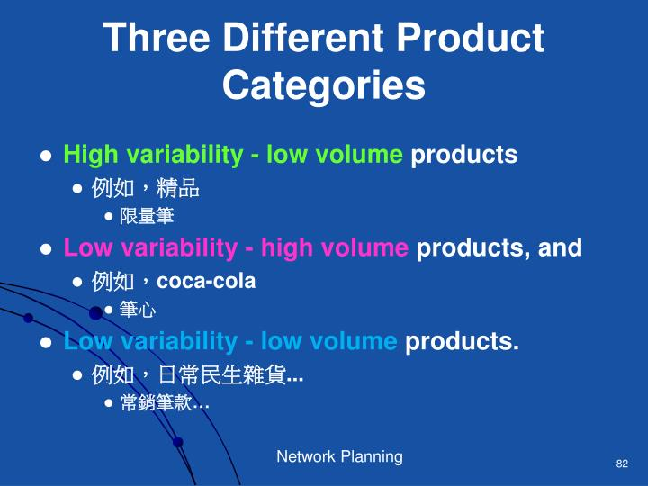 Three Different Product Categories