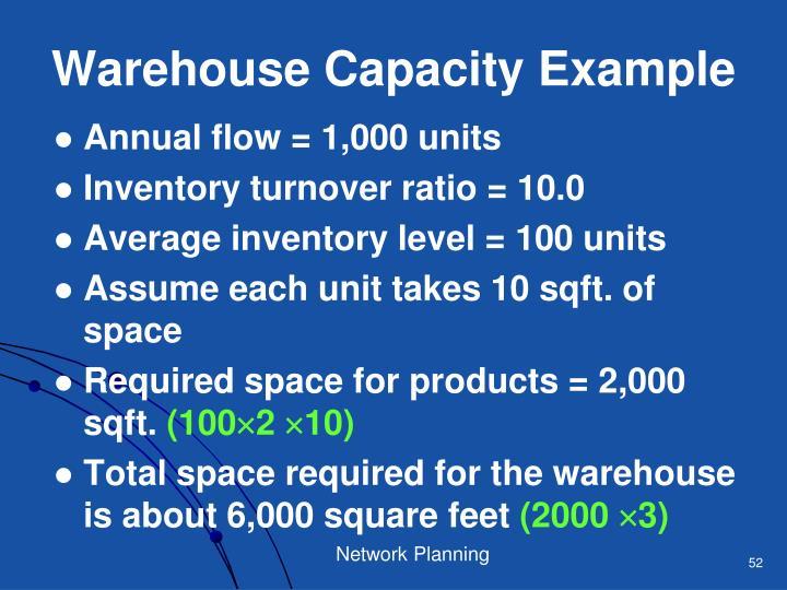 Warehouse Capacity Example