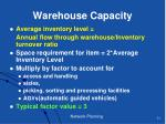 warehouse capacity