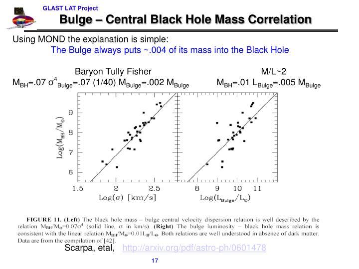 Bulge – Central Black Hole Mass Correlation