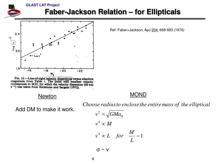 Faber-Jackson Relation – for Ellipticals