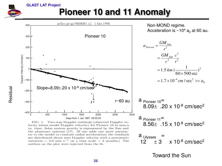 Pioneer 10 and 11 Anomaly