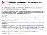 ursa major problematic rotation curves