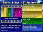 binnen in het net framework