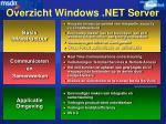 overzicht windows net server