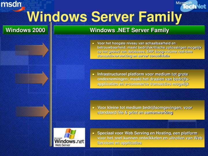 Windows .NET Server Family