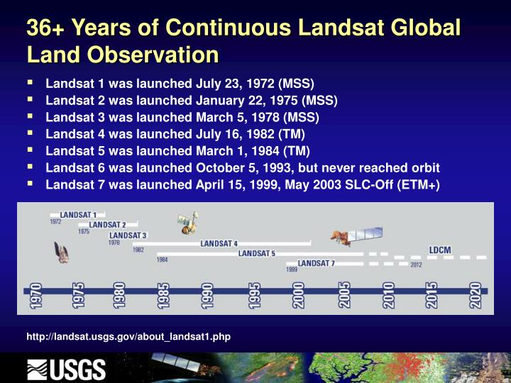 36 years of continuous landsat global land observation