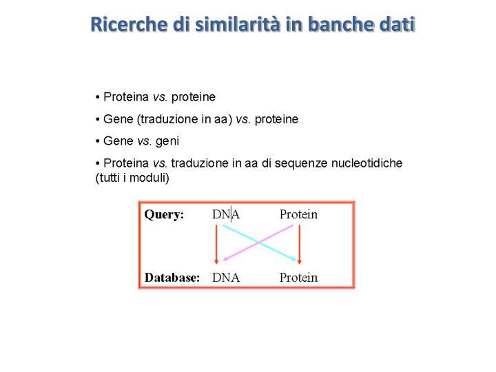 Ricerche di similarità in banche dati