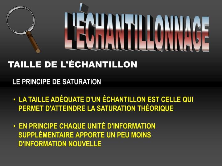 L'ÉCHANTILLONNAGE