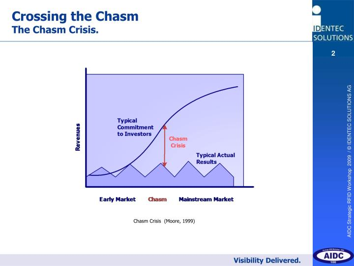 Crossing the chasm the chasm crisis