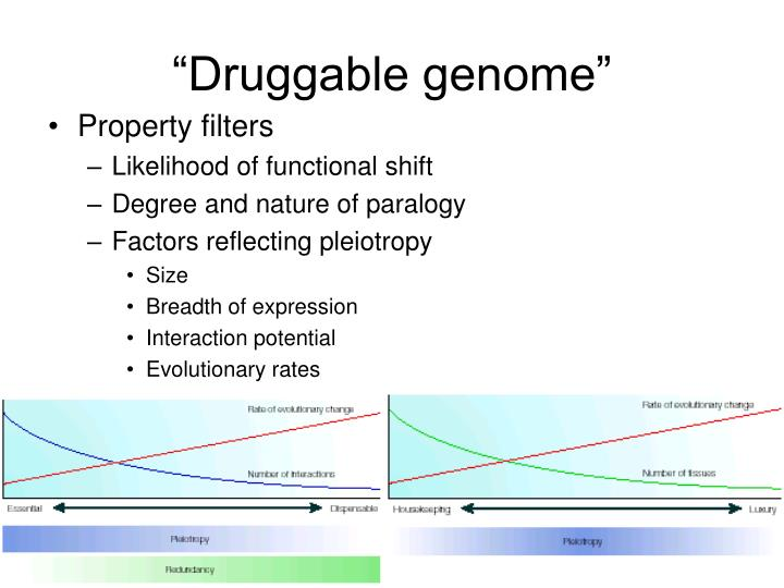 """Druggable genome"""