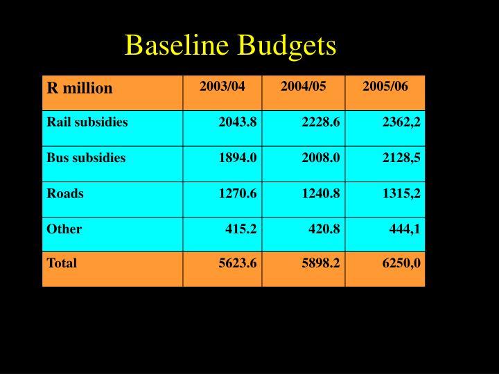 Baseline Budgets