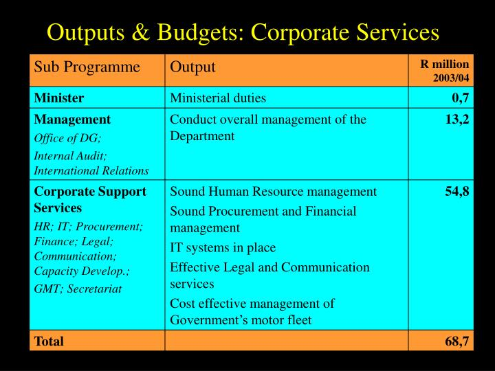 Outputs & Budgets: Corporate Services