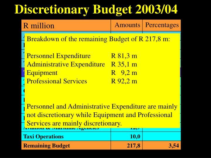 Discretionary Budget 2003/04