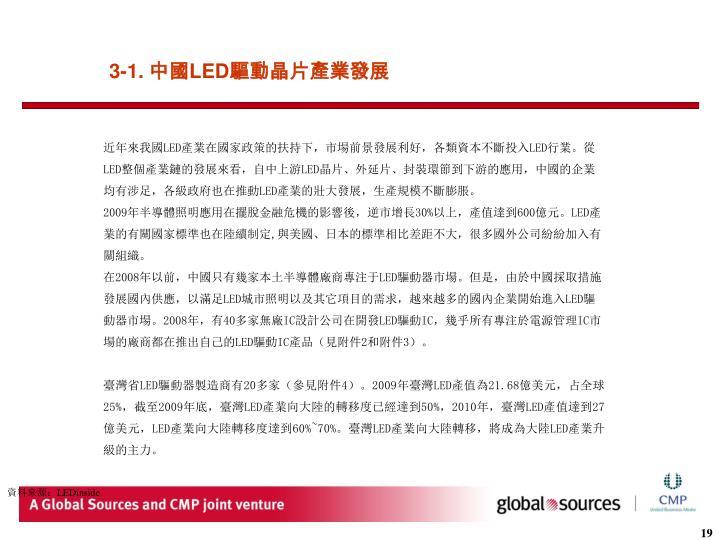 3-1. 中國