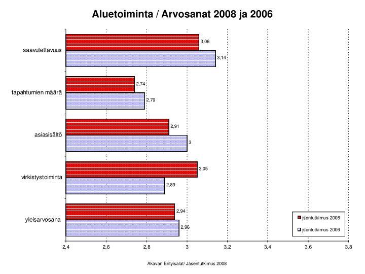 Aluetoiminta / Arvosanat 2008 ja 2006