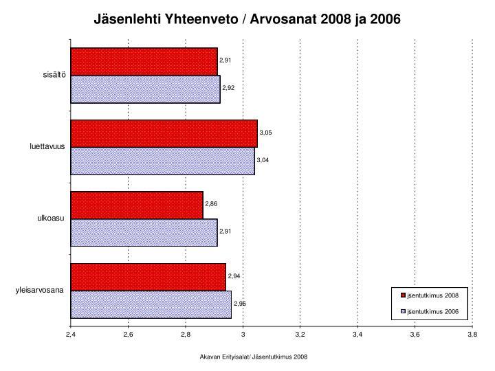 Jäsenlehti Yhteenveto / Arvosanat 2008 ja 2006