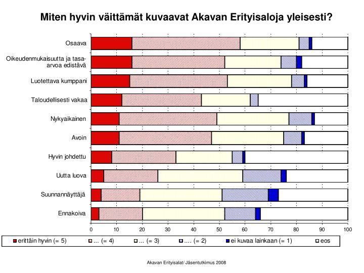 Miten hyvin väittämät kuvaavat Akavan Erityisaloja yleisesti?
