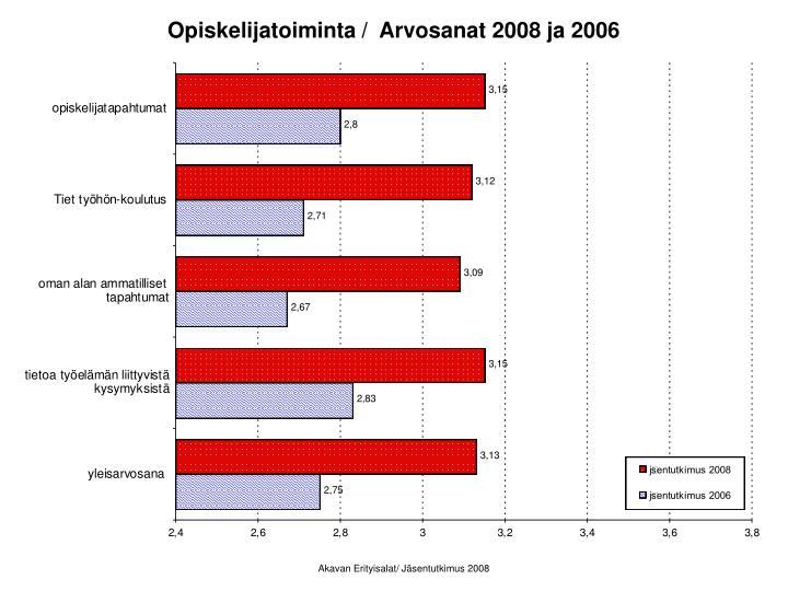 Opiskelijatoiminta /  Arvosanat 2008 ja 2006