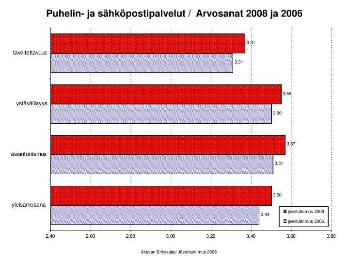 Puhelin- ja sähköpostipalvelut /  Arvosanat 2008 ja 2006